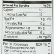 21st-Century-Fish-Oil-1200-Mg-Softgels-140-Count-0-0