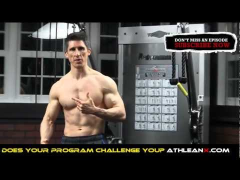 Home Fat Loss Workout – TRY THIS Fat Burning Challenge!!